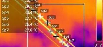 Inspeção termográfica com drone